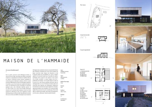 Maison de l'Hammaide